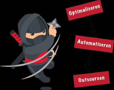 Optimaliseren, automatiseren en outsourcen
