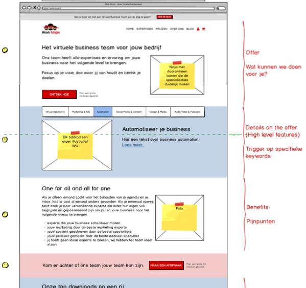wireframes website ontwerpen