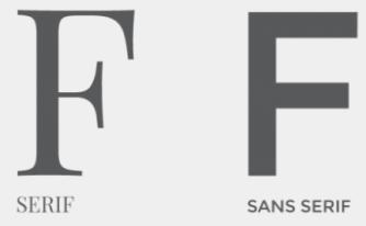 lettertype website ontwerpen